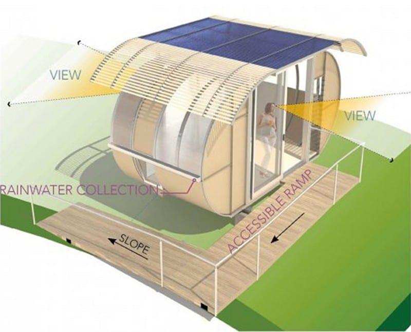 House Arc - Diagram of 'House Arc' Features