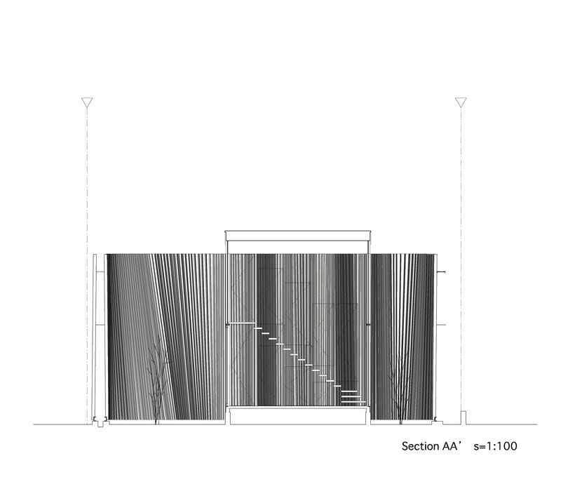 Gather - Section A