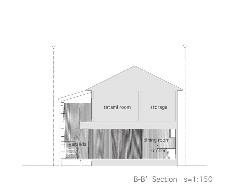Gather - Section B