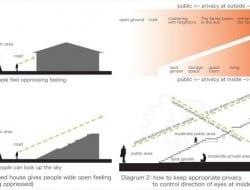 Stair House - Diagram