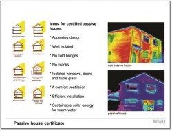 Autarkhome - Passive House Certificate