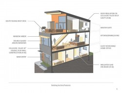 Harborview Townhouses - Building Section/Features