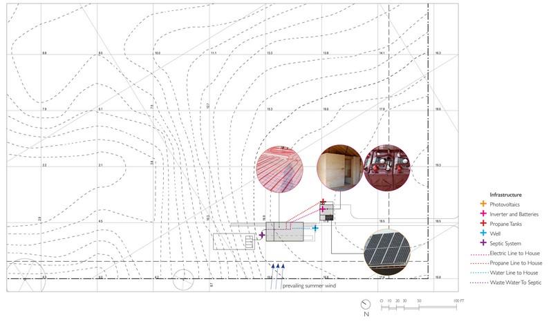 House on Limekiln Line - Infrastructure Diagram