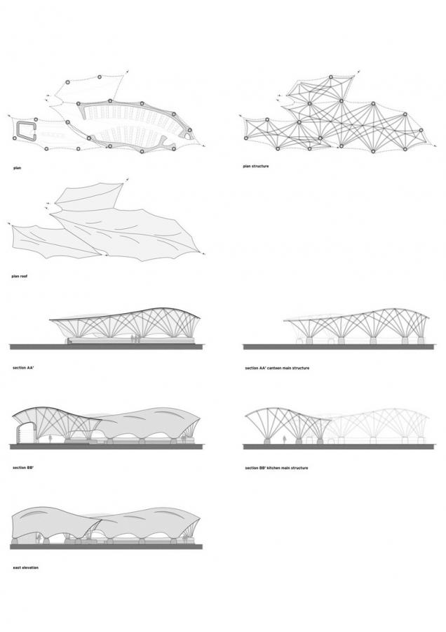 Panyaden School -  Drawings 4