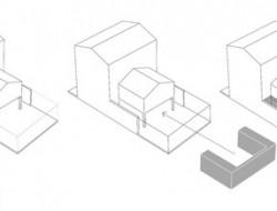 HomeMade - Diagram