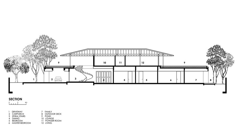 Water-Cooled House - Section