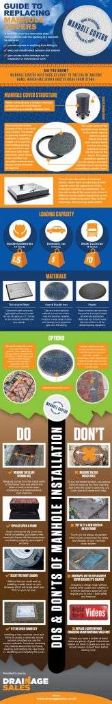 An easy guide to replacing manhole covers