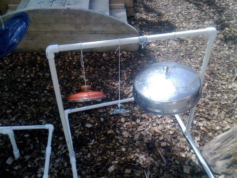 Repurposed Pot Lids