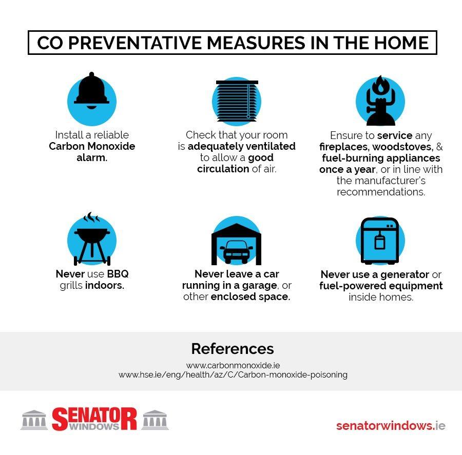 Carbon Monoxide infographic Pt.4